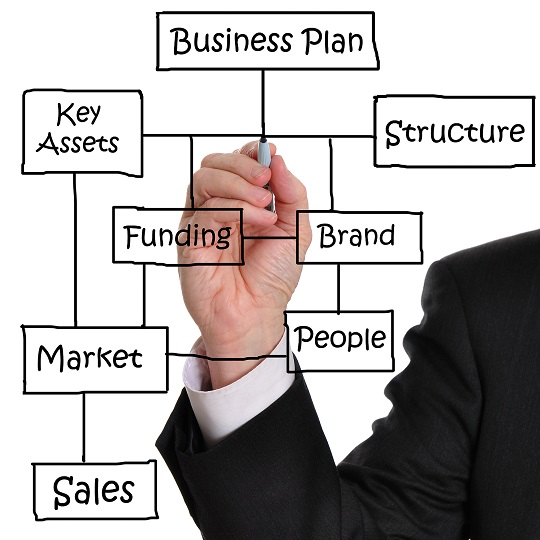 startups business planning